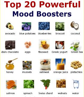 Makanan Pembangkit Mood Kembali Baik